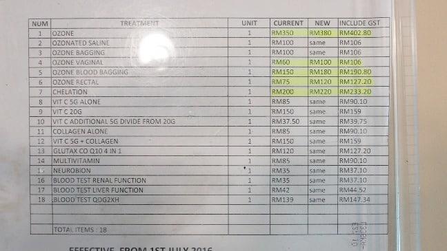 Pricelist of OZ Wellness Centre