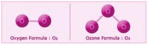 oxygen molecule vs. ozone molecule